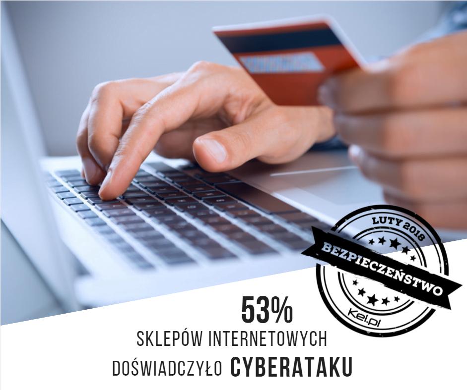 Statystki dotyczące cyberataków na sklep internetowy