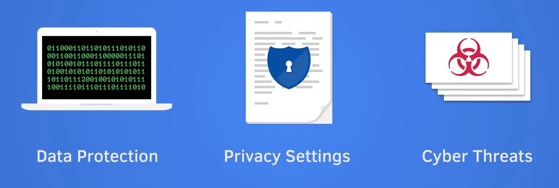 Bezpieczeństwo, obszary: ochrona danych, ustawienia prywatności