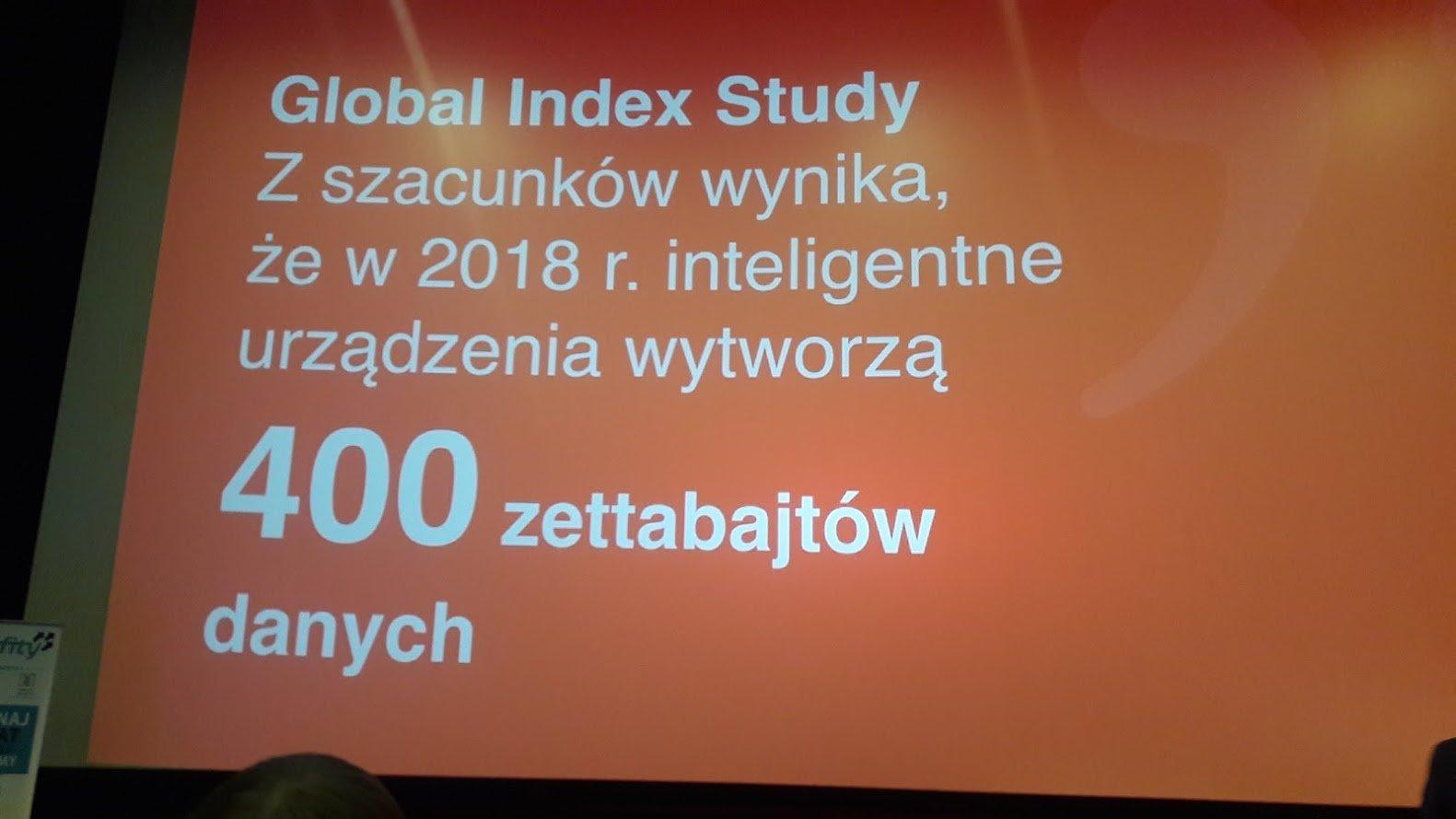 Global Index Study