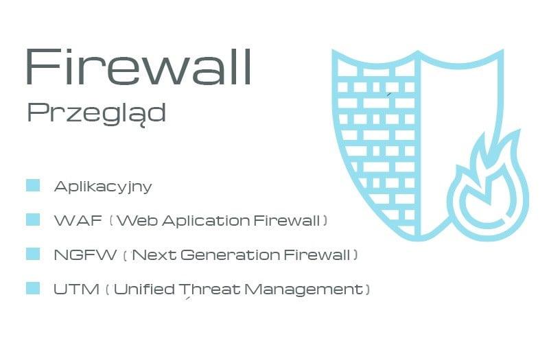 Firewall. Przegląd rozwiązań